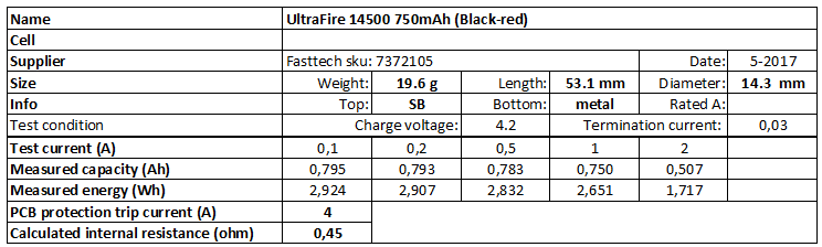 UltraFire%2014500%20750mAh%20(Black-red)-info