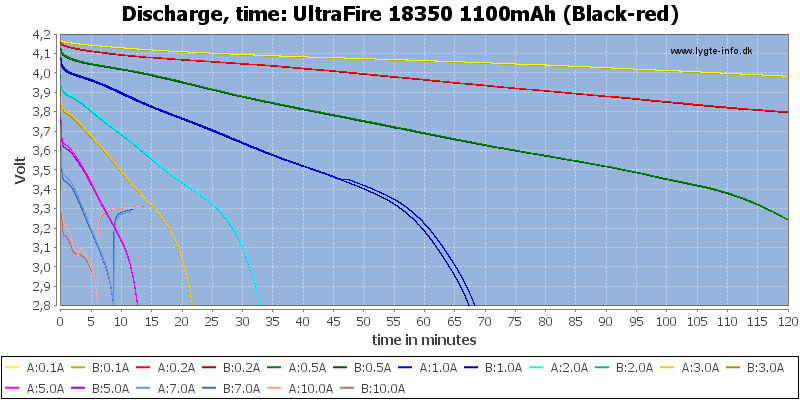 UltraFire%2018350%201100mAh%20(Black-red)-CapacityTime
