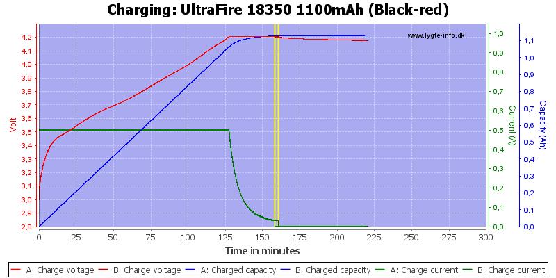 UltraFire%2018350%201100mAh%20(Black-red)-Charge