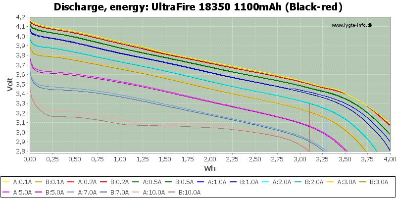 UltraFire%2018350%201100mAh%20(Black-red)-Energy