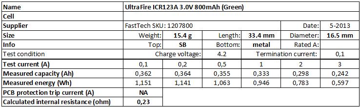 UltraFire%20ICR123A%203.0V%20800mAh%20(Green)-info