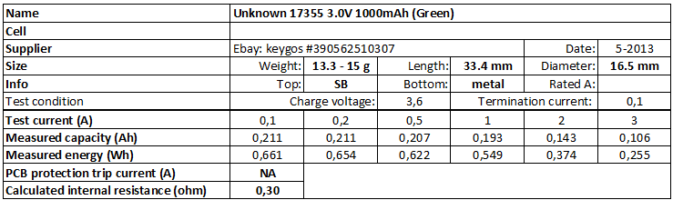 Unknown%2017355%203.0V%201000mAh%20(Green)-info