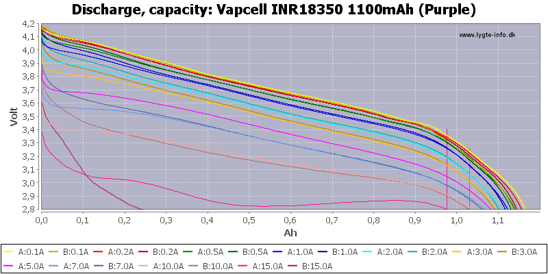 Vapcell%20INR18350%201100mAh%20(Purple)-Capacity