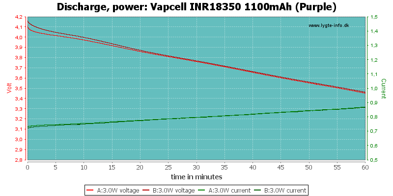Vapcell%20INR18350%201100mAh%20(Purple)-PowerLoadTime