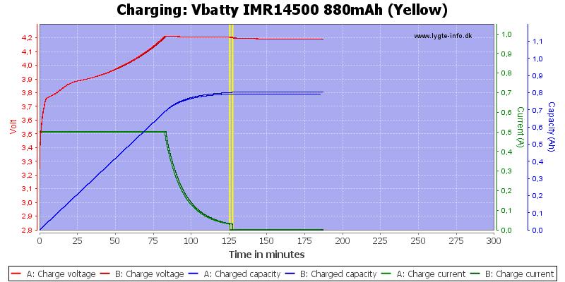 Vbatty%20IMR14500%20880mAh%20(Yellow)-Charge