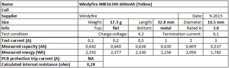 Windyfire%20IMR16340%20600mAh%20(Yellow)-info
