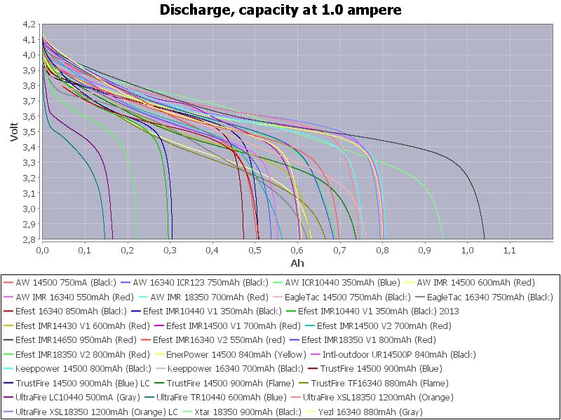 Capacity-1.0
