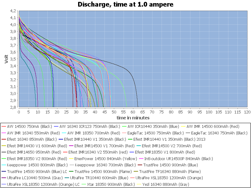 CapacityTime-1.0