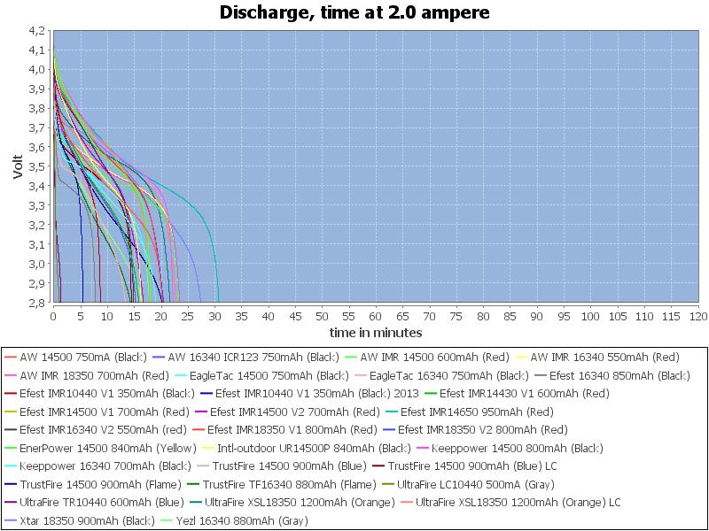 CapacityTime-2.0