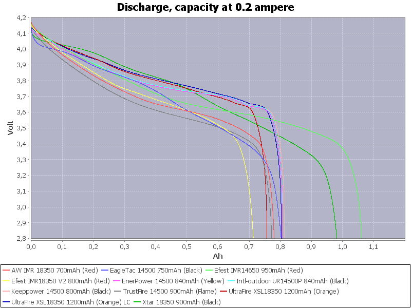 HighCapacity-0.2