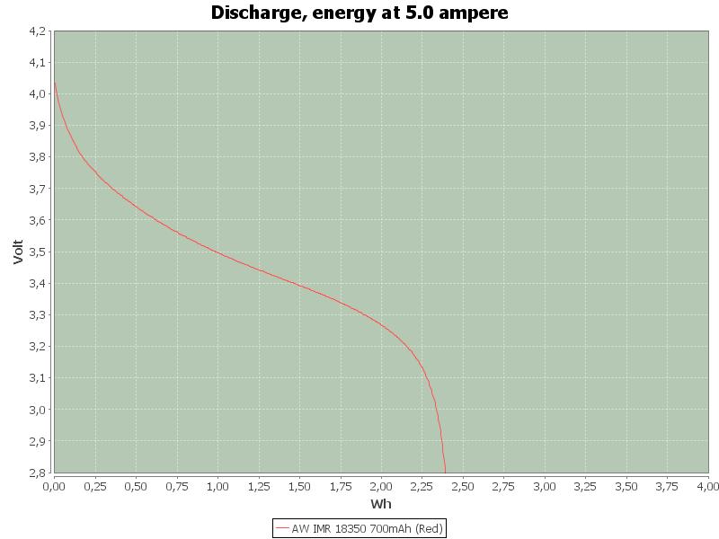 MediumEnergy-5.0
