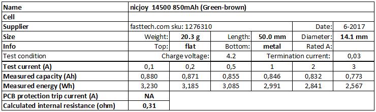 nicjoy%2014500%20850mAh%20(Green-brown)-info