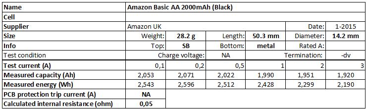 Amazon%20Basic%20AA%202000mAh%20(Black)-info