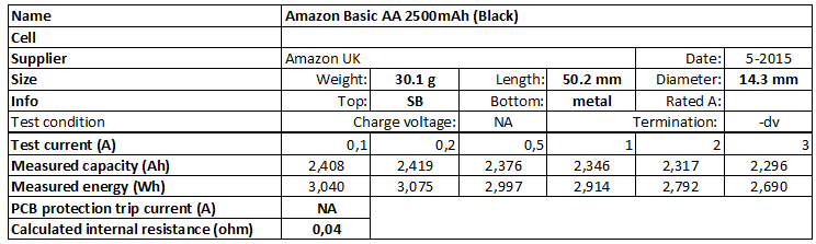 Amazon%20Basic%20AA%202500mAh%20(Black)-info