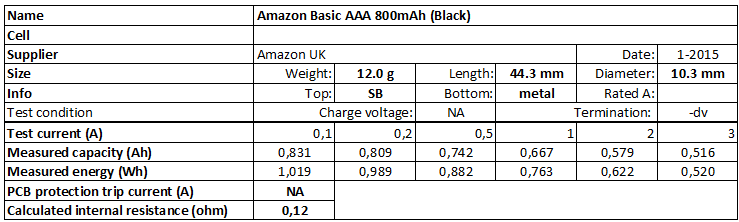 Amazon%20Basic%20AAA%20800mAh%20(Black)-info