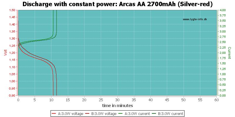 Arcas%20AA%202700mAh%20(Silver-red)-PowerLoadTime