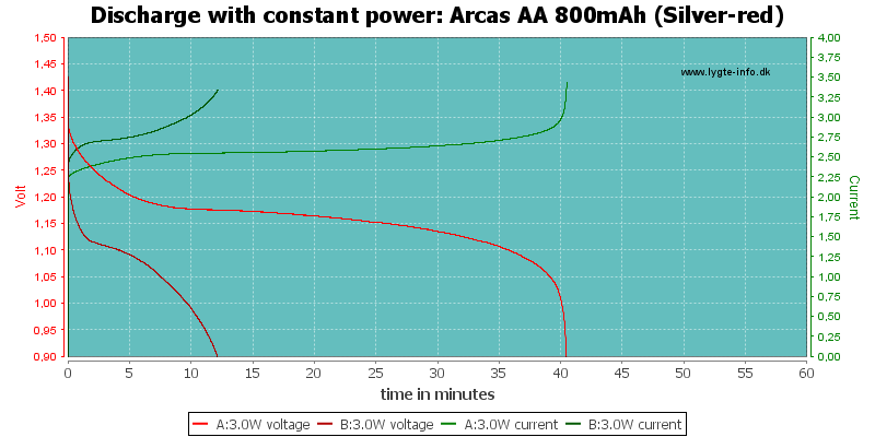 Arcas%20AA%20800mAh%20(Silver-red)-PowerLoadTime