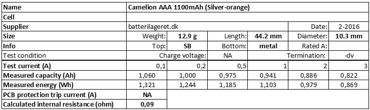 Camelion%20AAA%201100mAh%20(Silver-orange)-info