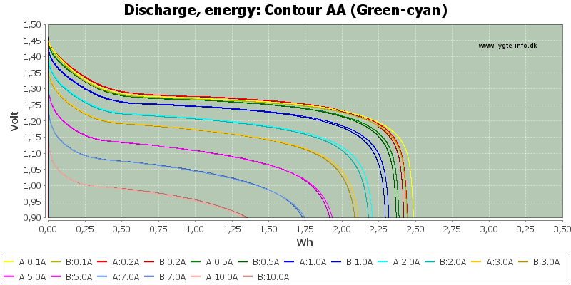 Contour%20AA%20(Green-cyan)-Energy