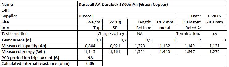 Duracell%20AA%20Duralock%201300mAh%20(Green-Copper)-info