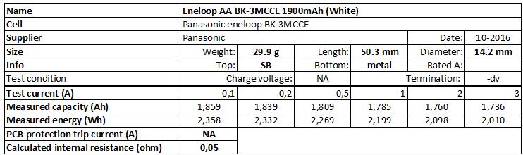 EneloopAAtest