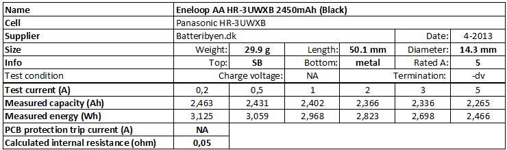 EneloopBK3MCCtest