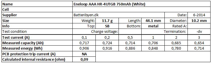 Eneloop%20AAA%20HR-4UTGB%20750mAh%20(White)-info