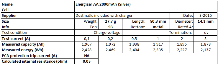 Energizer%20AA%202000mAh%20(Silver)-info