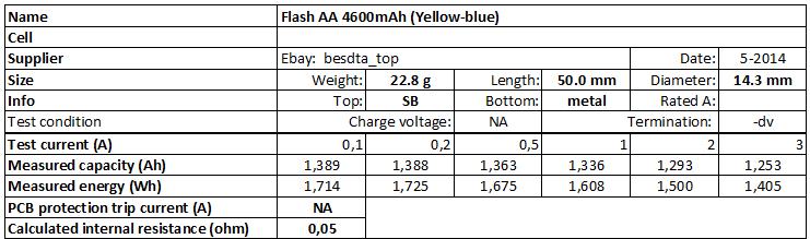 Flash%20AA%204600mAh%20(Yellow-blue)-info