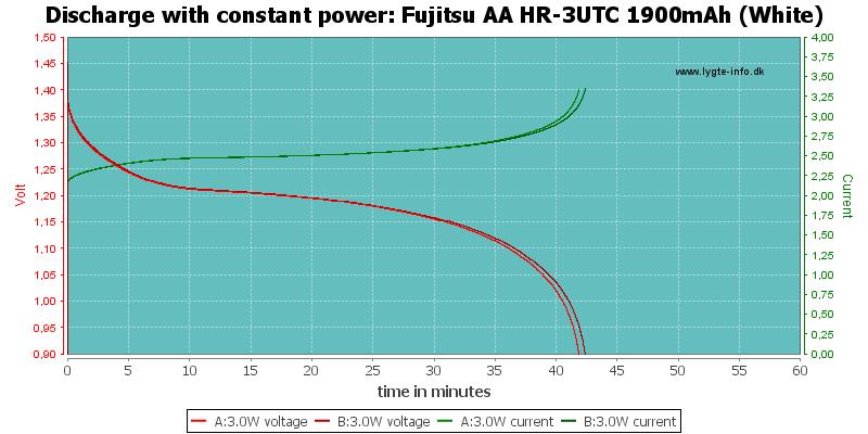 Fujitsu%20AA%20HR-3UTC%201900mAh%20(White)-PowerLoadTime