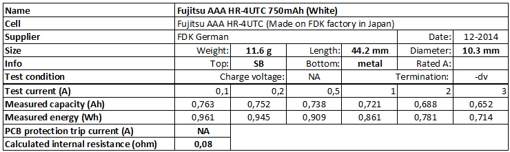 Fujitsu%20AAA%20HR-4UTC%20750mAh%20(White)-info