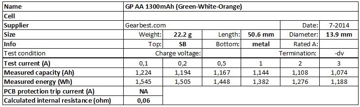 GP%20AA%201300mAh%20(Green-White-Orange)-info