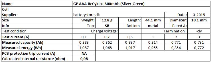 GP%20AAA%20ReCyklo+%20800mAh%20(Silver-Green)-info