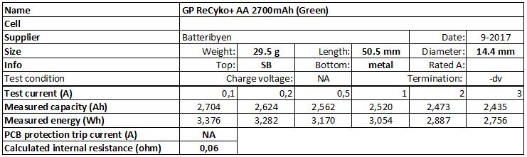 GP%20ReCyko+%20AA%202700mAh%20(Green)-info