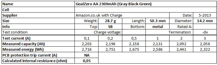 GoalZero%20AA%202300mAh%20(Gray-Black-Green)-info