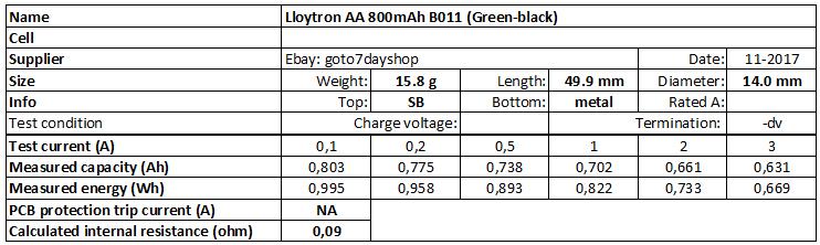 Lloytron%20AA%20800mAh%20B011%20(Green-black)-info