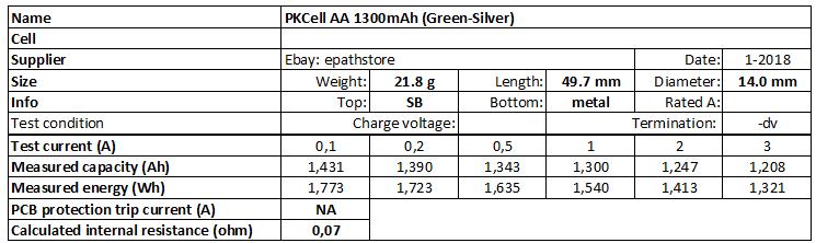 PKCell%20AA%201300mAh%20(Green-Silver)-info