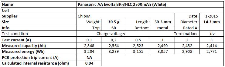 Panasonic%20AA%20Evolta%20BK-3HLC%202500mAh%20(White)-info