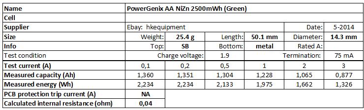 PowerGenix%20AA%20NiZn%202500mWh%20(Green)-info