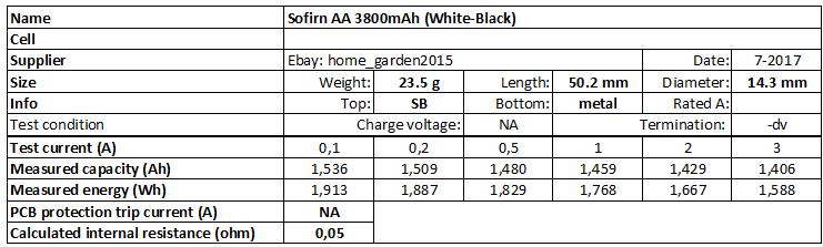 Sofirn%20AA%203800mAh%20(White-Black)-info