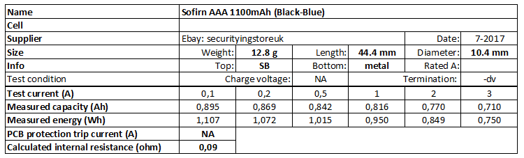 Sofirn%20AAA%201100mAh%20(Black-Blue)-info