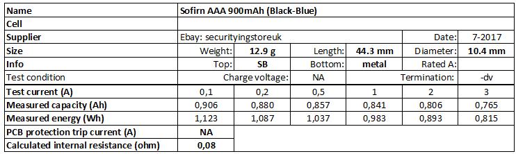 Sofirn%20AAA%20900mAh%20(Black-Blue)-info