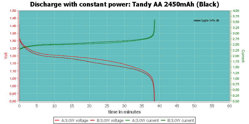 Tandy%20AA%202450mAh%20(Black)-PowerLoadTime