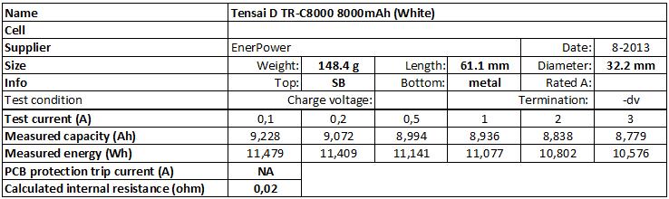 Tensai%20D%20TR-C8000%208000mAh%20(White)-info