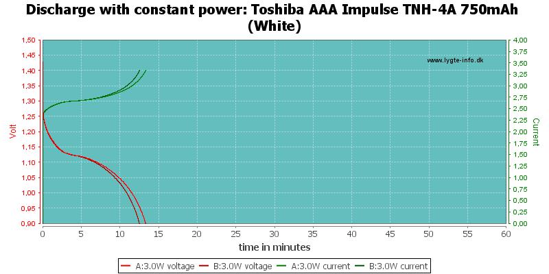 Toshiba%20AAA%20Impulse%20TNH-4A%20750mAh%20(White)-PowerLoadTime