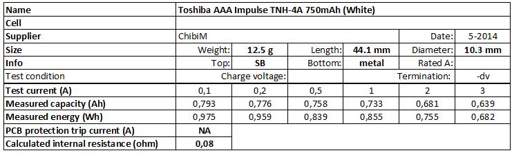 Toshiba%20AAA%20Impulse%20TNH-4A%20750mAh%20(White)-info