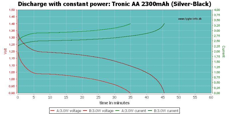 Tronic%20AA%202300mAh%20(Silver-Black)-PowerLoadTime