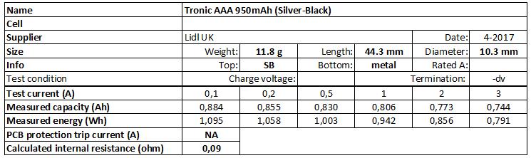 Tronic%20AAA%20950mAh%20(Silver-Black)-info