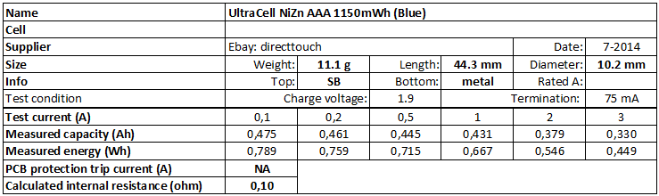UltraCell%20NiZn%20AAA%201150mWh%20(Blue)-info