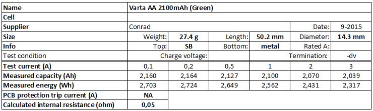Varta%20AA%202100mAh%20(Green)-info
